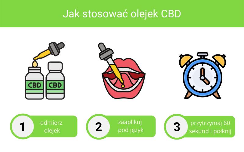 Jak stosować olejek CBD(5)
